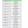 Harmonogram umiestnenia veľkokapacitných kontajnerov v roku 2017